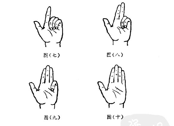 手指方向的图片可爱