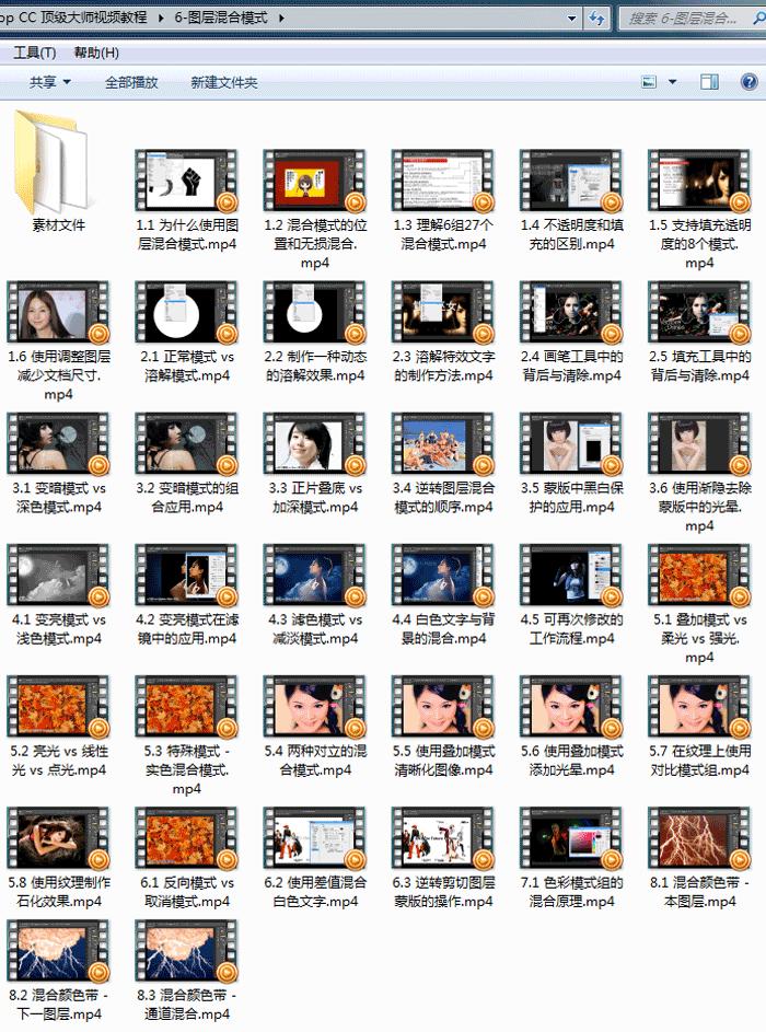 Photoshop CC 2018/2019顶级大师视频教程